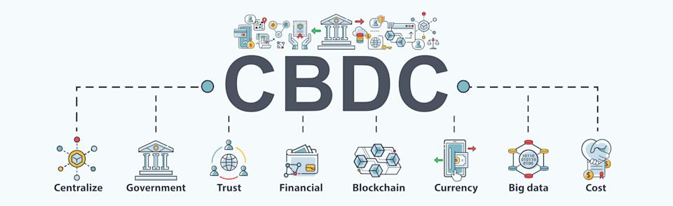 CBDC Central Bank Digital Currency banner web icon for financial and digital payment, government, centralize, trust, money and blockchain. Minimal modern vector infographic.