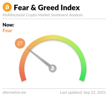 Fear & Greed Index from alternative.me