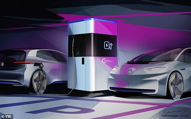 The stations - which can charge up to 4 vehicles simultaneously - can boost the batteries in an EV to 80% in just 17 minutes