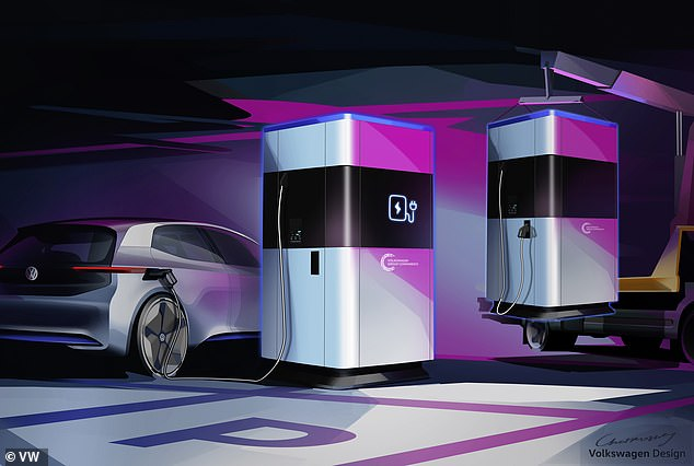 The mobile stations will be used at major public events to provide a charging solution for electric vehicle owners