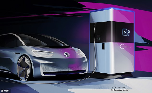 Mobile solution: Volkswagen will roll-out new portable charging stations for electric cars in Germany in the next 6 months