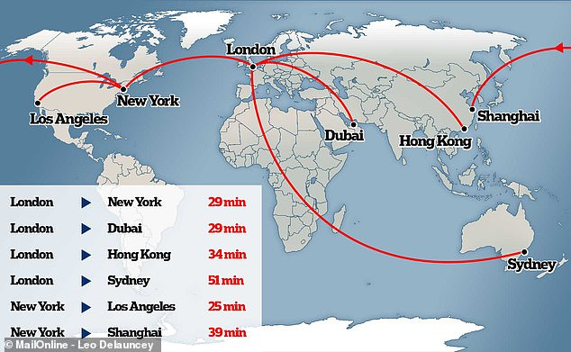 Long-haul flights in a rocket will soon wipe out plane travel on Earth, said UBS analysts. And it would only take a predicted 29 minutes from London to New York and less than one hour to Sydney