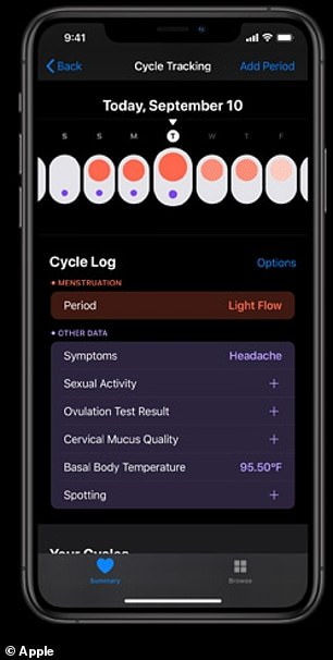 The system now includes a cycle tracking feature that lets users track important data about their menstrual cycle