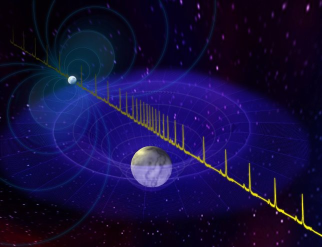 """***Embargoed until 16.00 bst/ 11.00 et September 16 2019***CREDIT MUST BE GIVEN AS SHOWN*** Artist impression of the pulse from a massive neutron star being delayed by the passage of a white dwarf star between the neutron star and Earth. This phenomenon is known as """"Shapiro Delay."""" In essence, gravity from the white dwarf star slightly warps the space surrounding it, in accordance with Einstein's general theory of relativity. This warping means the pulses from the rotating neutron star have to travel just a little bit farther as they wend their way around the distortions of spacetime caused by the white dwarf. See National News story NNneutron. The 'biggest' star in the universe has been unveiled by astronomers. It's more than twice the mass of the sun - and about 700,000 times heavier than Earth. Despite being only about 15 miles across the star is so tightly crushed its weight is unimaginable. It's known as a neutron star - the compressed remains of a supernova. They're created when giant stars collapse in a massive explosion."""