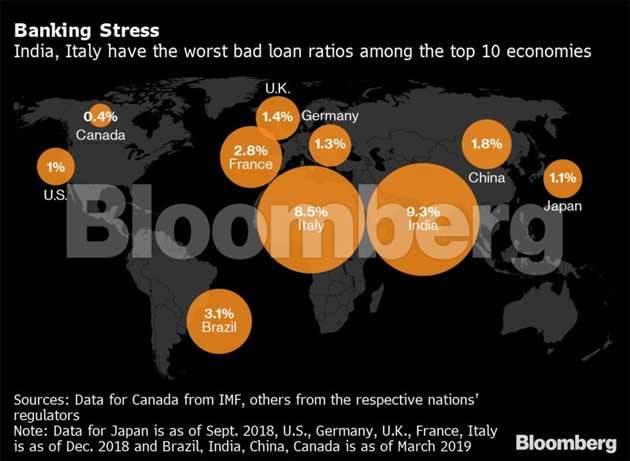 banking-stress