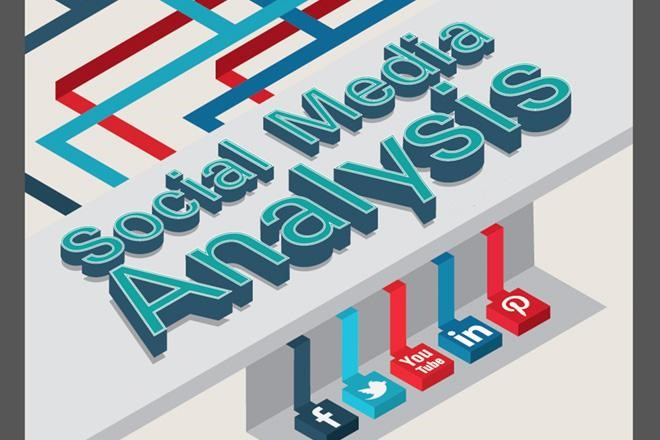 Why Social Media Analysis Is Vital for Companies to Explore