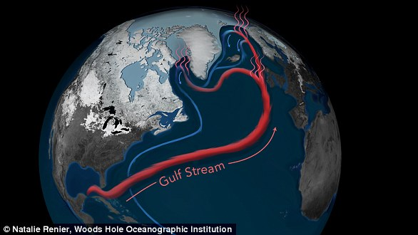 When it comes to regulating global climate, the circulation of the Atlantic Ocean plays a key role