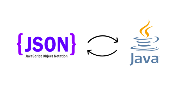 How to Parse JSON in Java