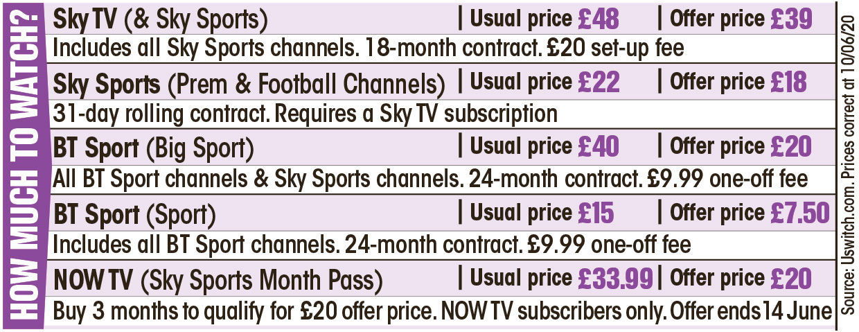 You need to beware the lengths of the subscriptions you are signing up to