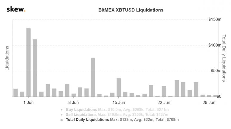skew_bitmex_xbtusd_liquidations-5
