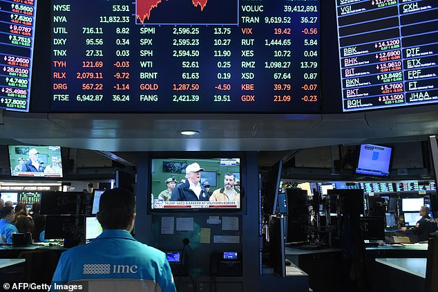 Crash warning: The IMF - which is predicting the worst global recession since the Great Depression ¿ raised fears that stock markets are becoming increasingly detached from reality