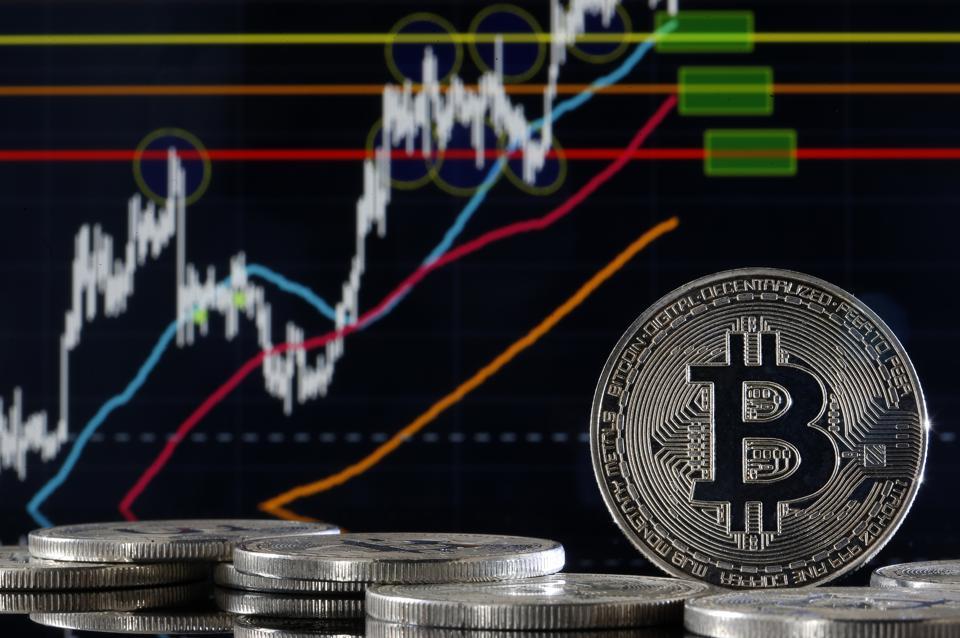 bitcoin, bitcoin price, bitcoin dominance, image