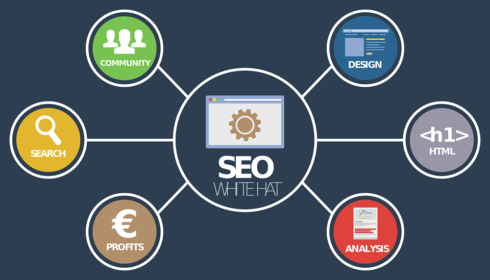 What's Inside an SEO Reseller Package?