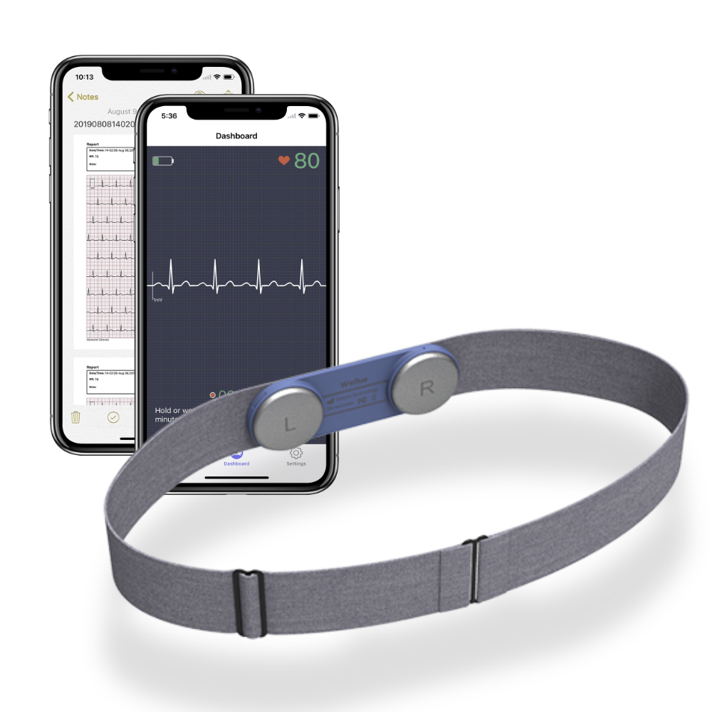 The Best Handheld Wearable EKG/ECG Monitor or Tracker.