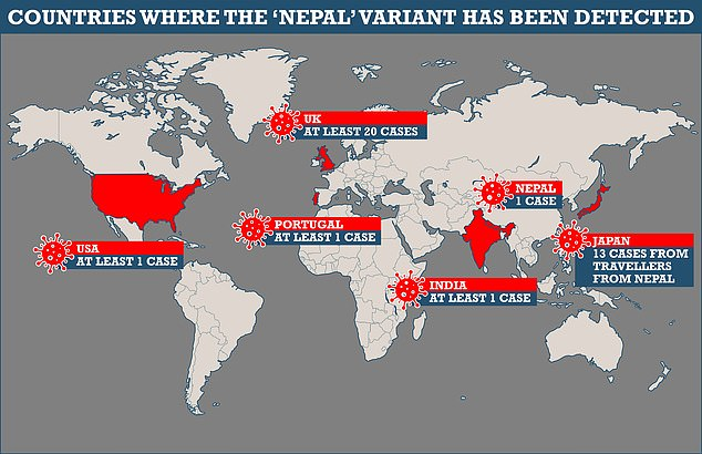 A health expert says a variant of the coronavirus has emerged in Nepal, with at least one confirmed case in the US