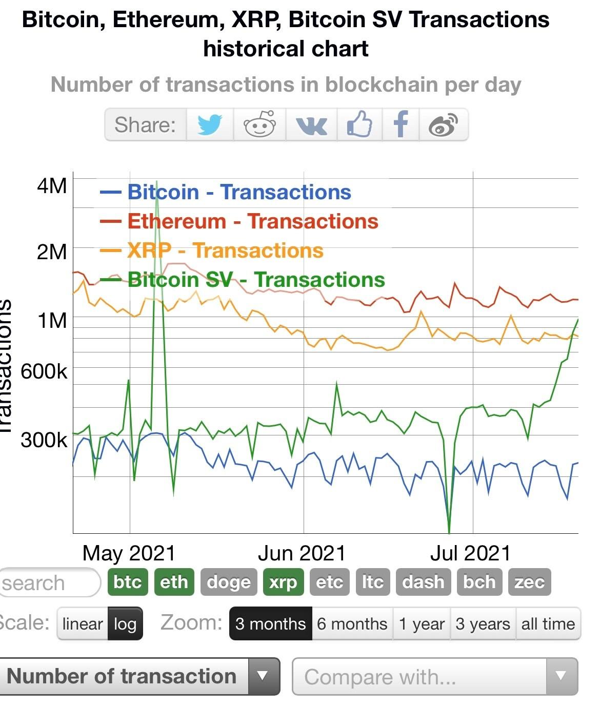 CryptoKitties, meet CryptoFights