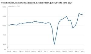 UK retail sales.
