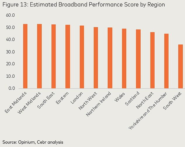 Variable: A new report has highlighted the importance of fast broadband for small businesses