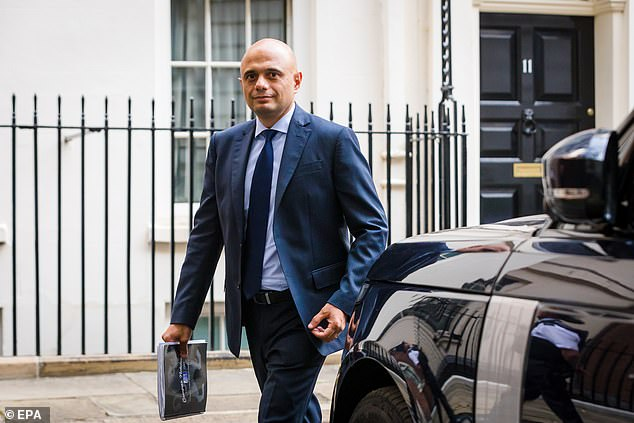 Thefindings come after Health Secretary Sajid Javid warned that record NHS waiting lists of 5.6million could hit 13million