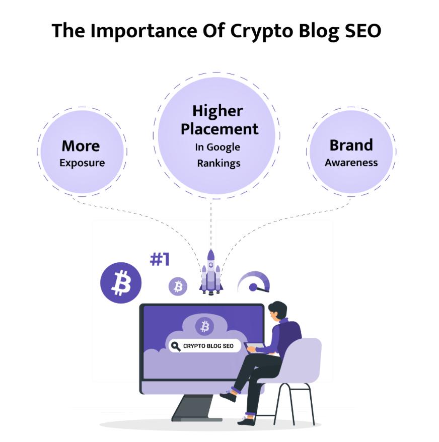 Crypto SEO – A Beginner's Introduction