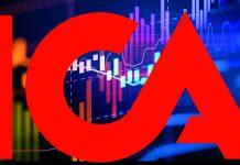 ICA steg med 4,2 % under oktober