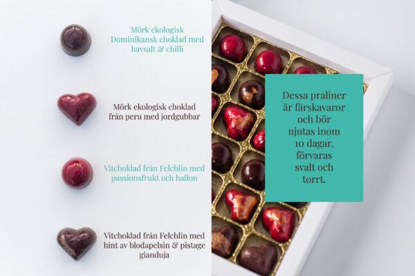 Smak karta till chokladpraliner