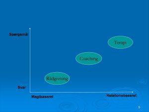 terapi, coaching og rådgivning