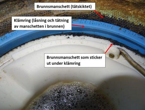 felmonterad brunnsmanschett golvbrunn