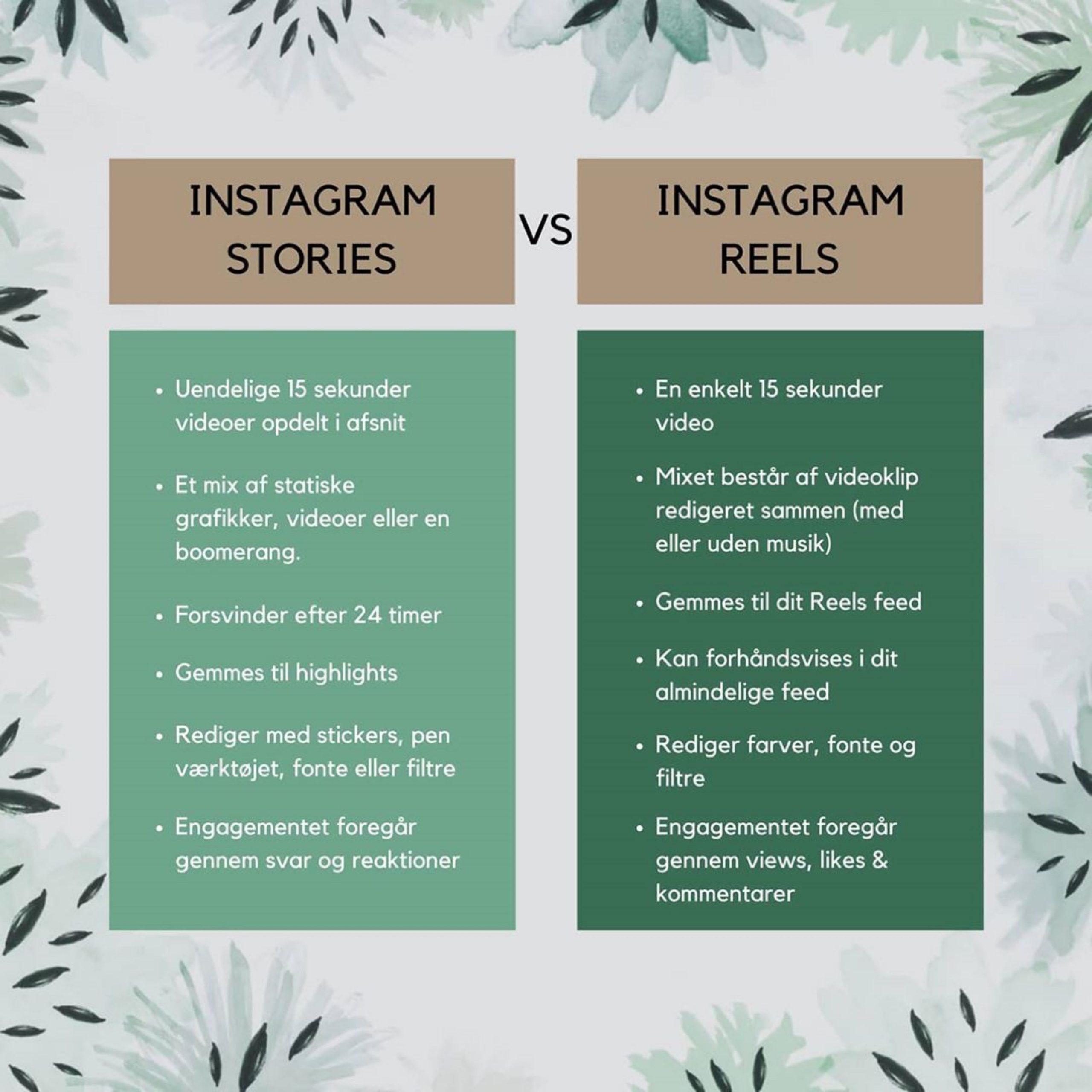 Instagram reels vs. Instagram stories?
