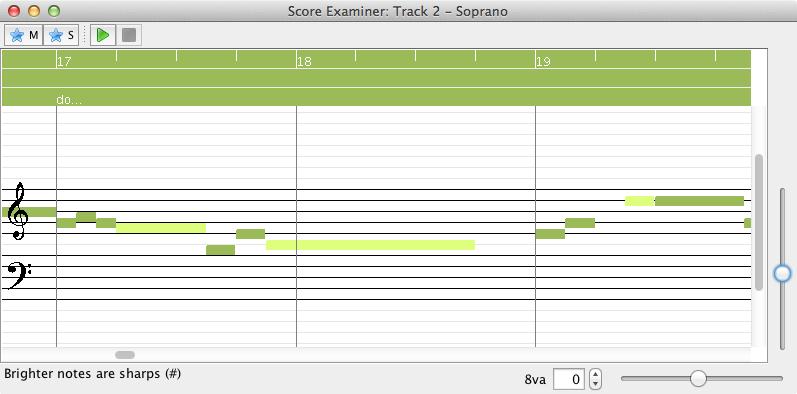 Score Examiner