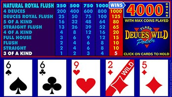 Vidéo poker Deuces Wild