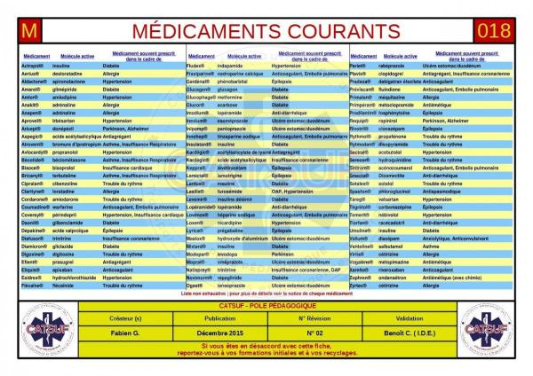 Médicaments courants