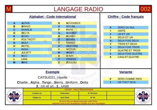 Langage radio