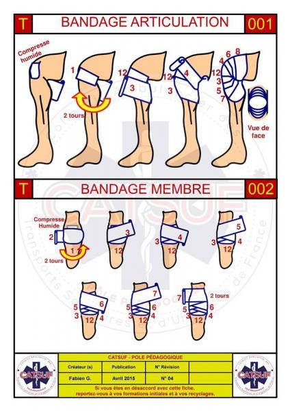 Bandage articulation / bandage membre