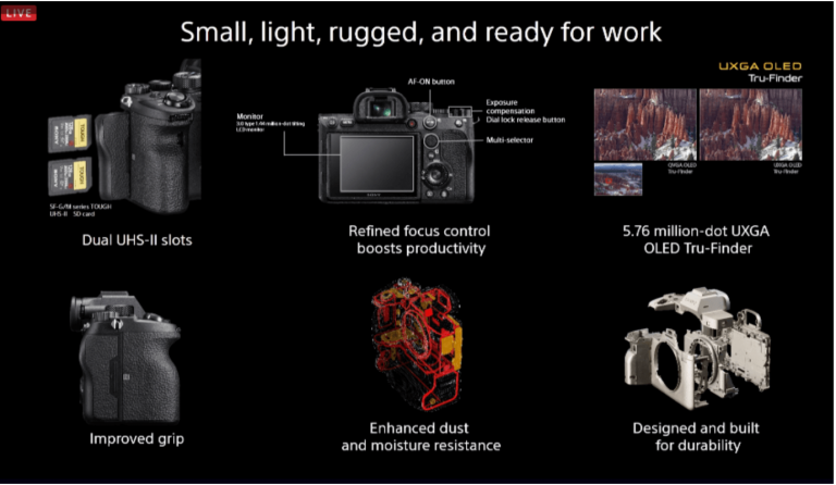 Sony A7RIV announced in New York Post by Cedric Paquet (www.cedricpaquet.com)