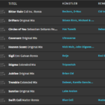 New Beatport Summer Chart