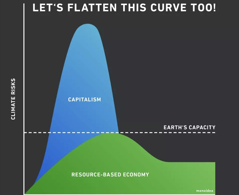Meet the doughnut: the new economic model that could help end inequality