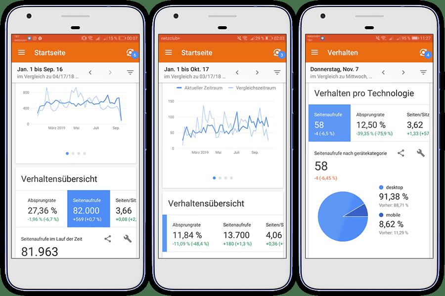 SEO-für-Immobilienmakler---Google-Analytics