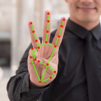 Finger Counter Opencv