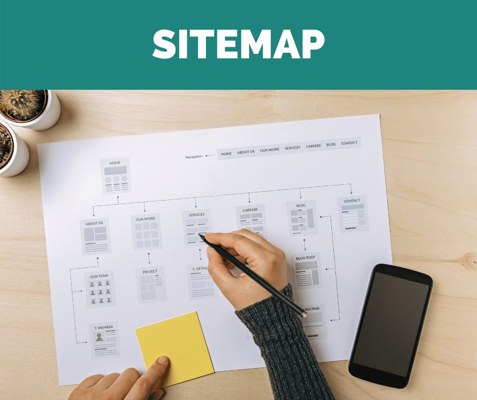 Med et sitemap sikrer du overblik over din hjemmeside.