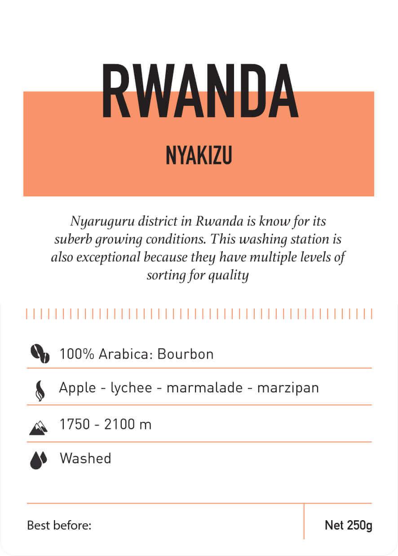 Rwanda - Nyakizu detail