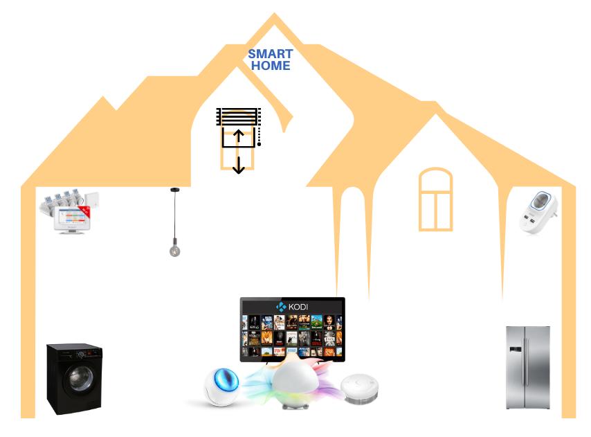 Huisautomatisering (smarthome) CTHB