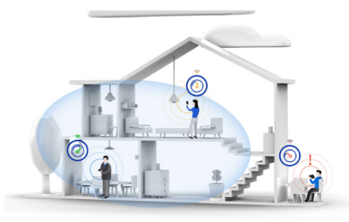 Mesh wifi netwerk aanleggen CTHB