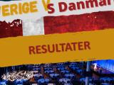 Resultater fra landskampen Danmark vs Sverige den 9. oktober 2021
