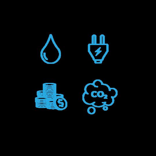 Ahorro agua energia CO2 y dinero