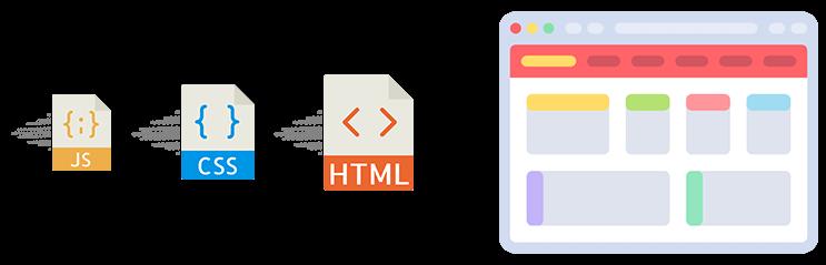 Fjern render blocking JavaScript og CSS i WordPress