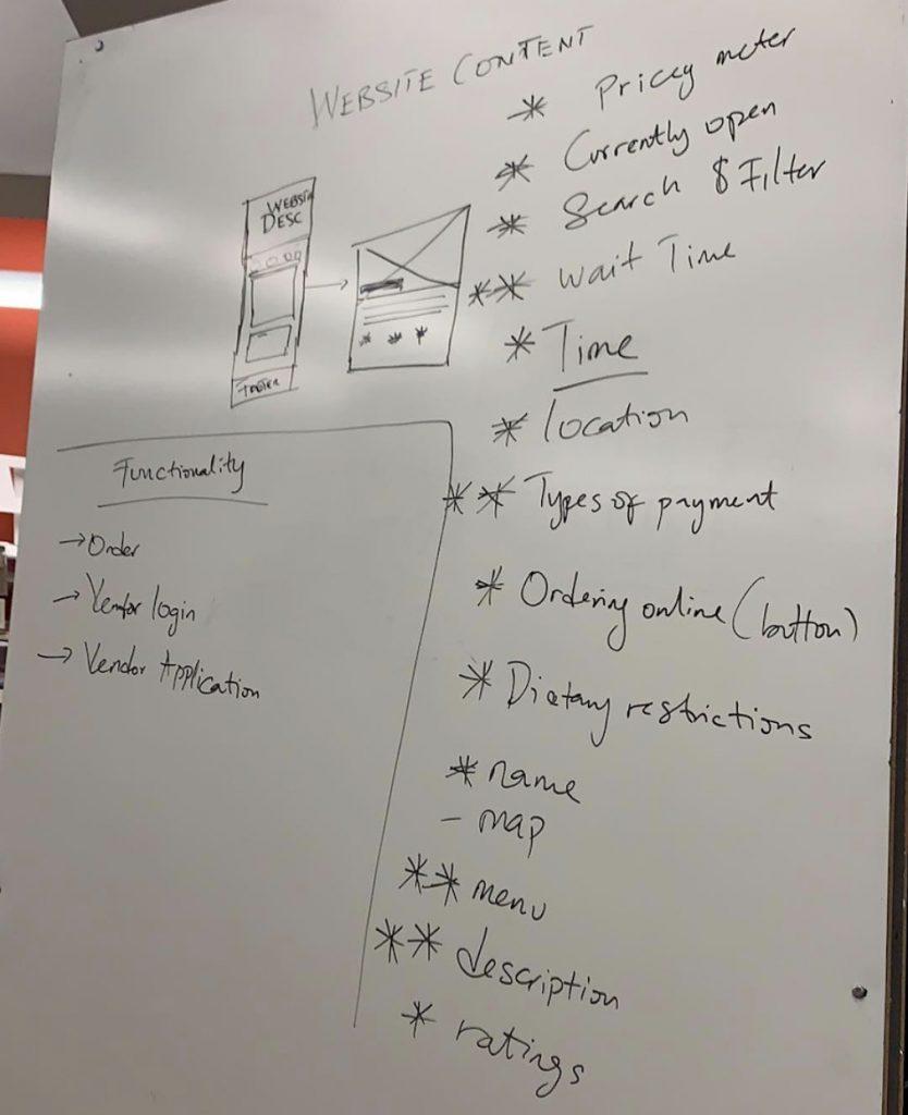 Team brainstorming image