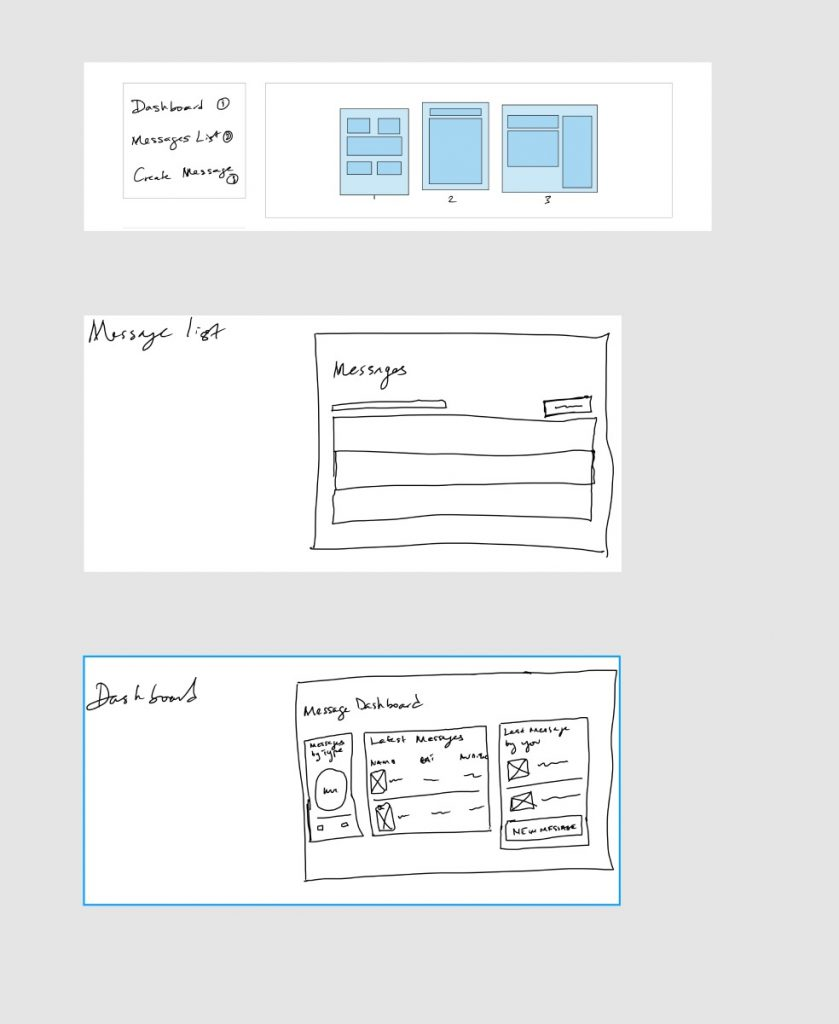 Rapid prototyping sketches
