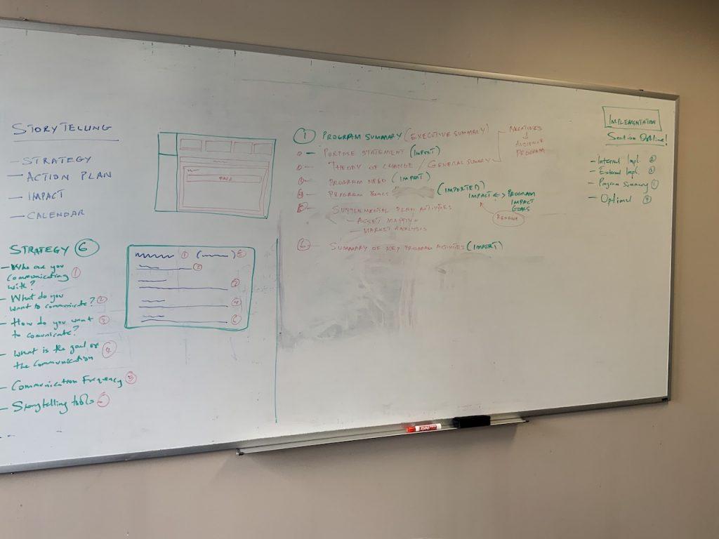 design sprint meeting whiteboard