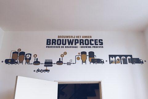 brouwerijbezoek-het-anker